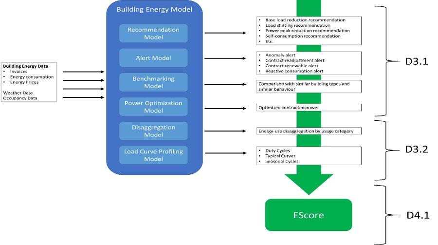 bettergy energia renovable